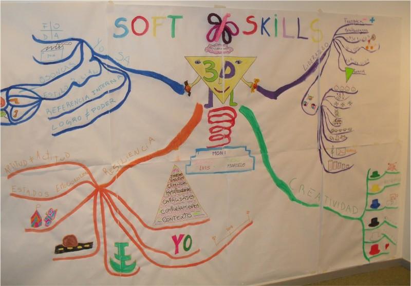 Soft Skills - 2do. cuatrimestre