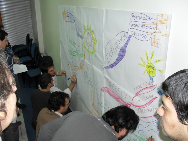 Entrenamiento en Liderazgo IAE ADIMRA - 2011