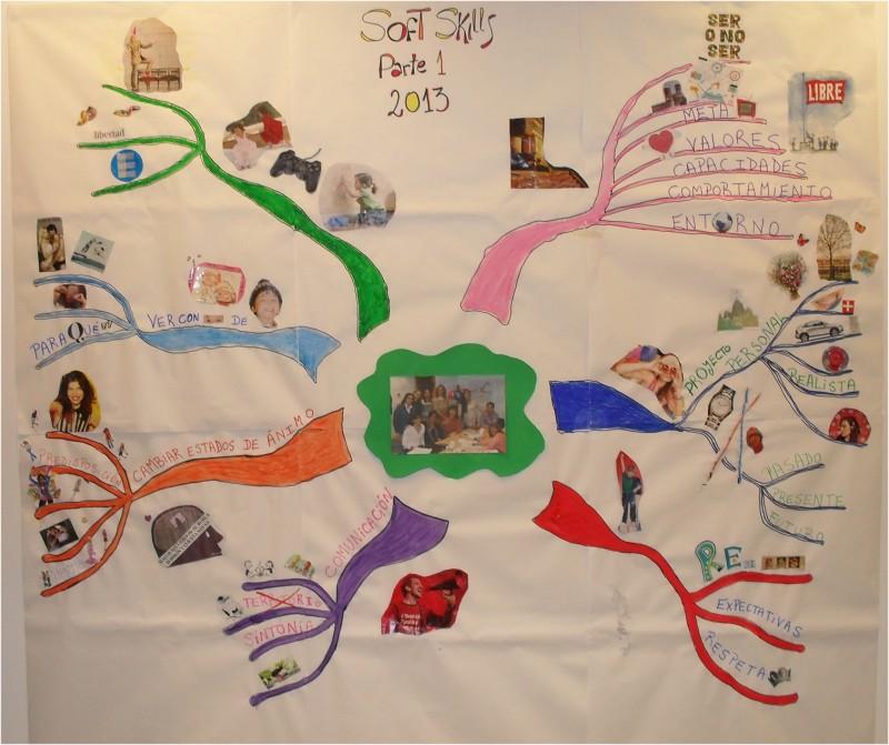 Soft Skills 2013 - Consejo Profesional de Ciencias Económicas CABA -