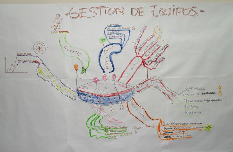 Consejo Profesional de Ciencias Económicas CABA – Gestión de Equipos de Alto Rendimiento – octubre 2011