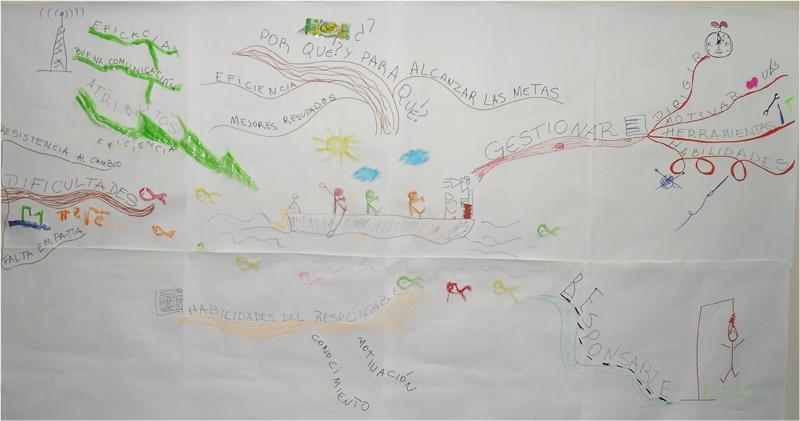 Consejo Profesional de Ciencias Económicas CABA - Gestión de Equipos de Alto Rendimiento - 2011