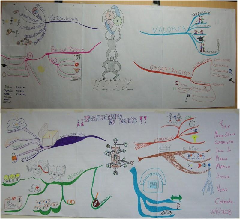 SOLUCIONES INFORMÁTICAS GLOBALES S.A. Trabajo en equipo 2008