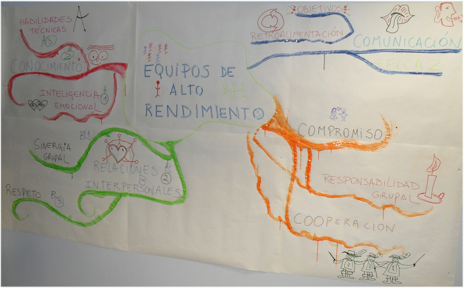 Consejo Profesional de Ciencias Económicas CABA - Gestión de Equipos de Alto Rendimiento - octubre 2012