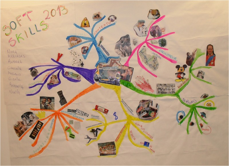 Soft Skills 2013 - Consejo Profesional de Ciencias Económicas CABA - Mapa integrador 2do. cuatrimestre